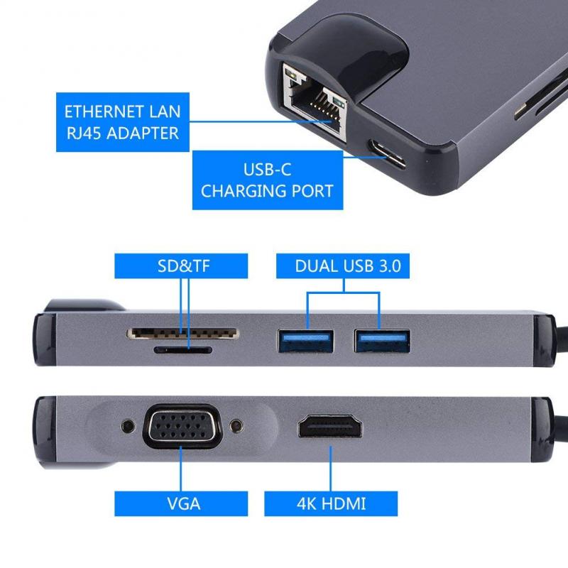 Adapter Type C na RJ45 (LAN) HDMI VGA 2xUSB 3.0 PD SD microSD 7u1 JWD-TC32