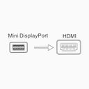Adapter kabl za Apple mini DP na HDMI 0.2m